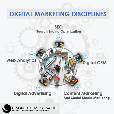 Digital Marketing Disciplines