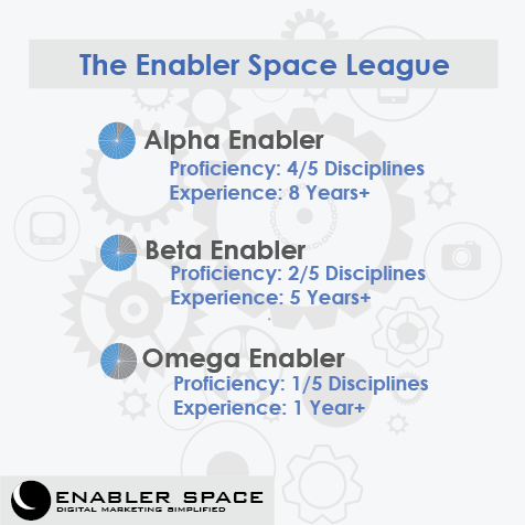 Enabler Space League of Digital Marketers