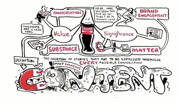 Coca Cola content marketing excellence