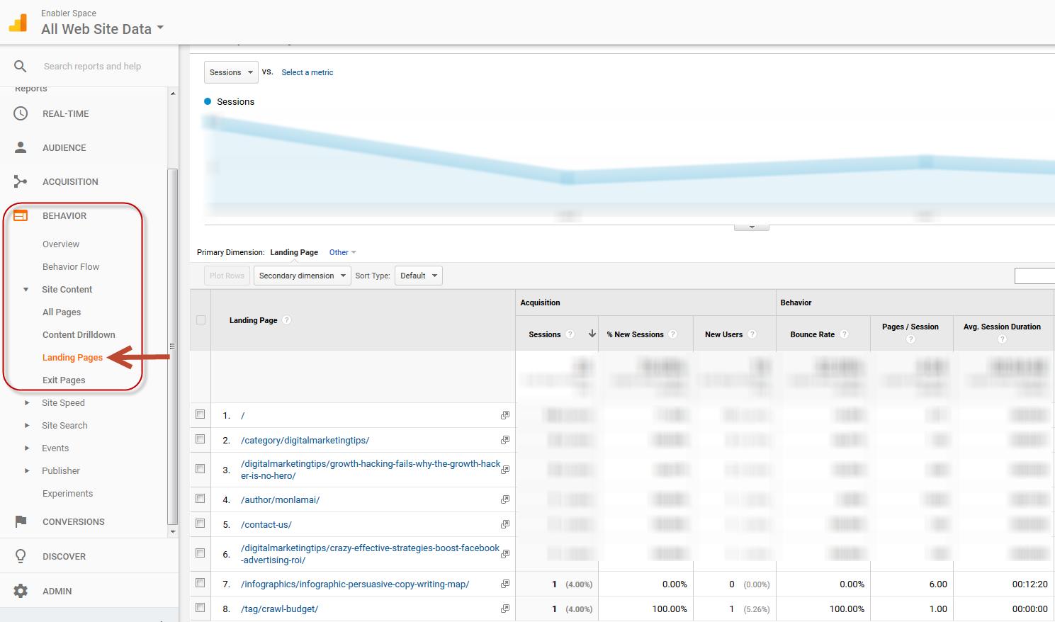 google analytics landing page