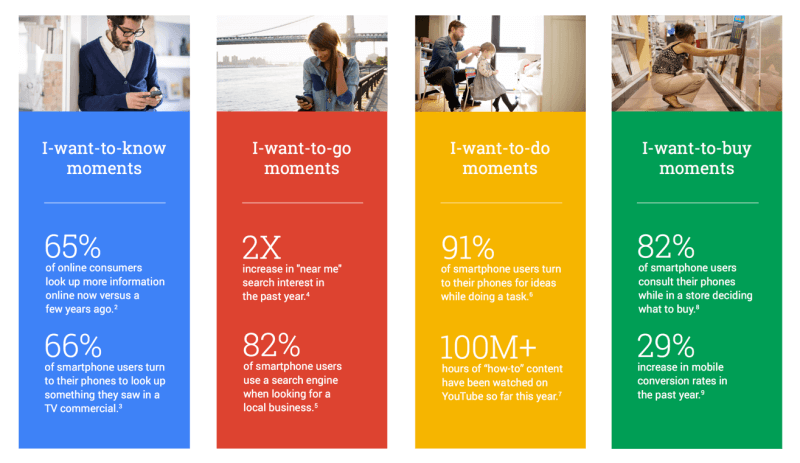 Google Micro moments Think with Google