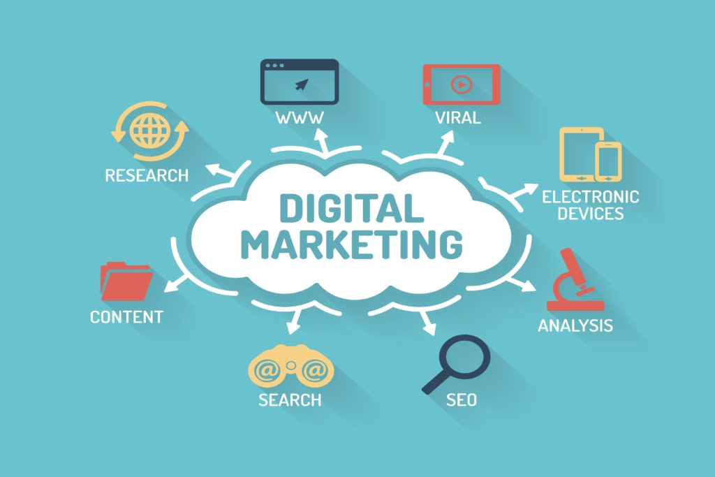 Digital Marketing and MarTech