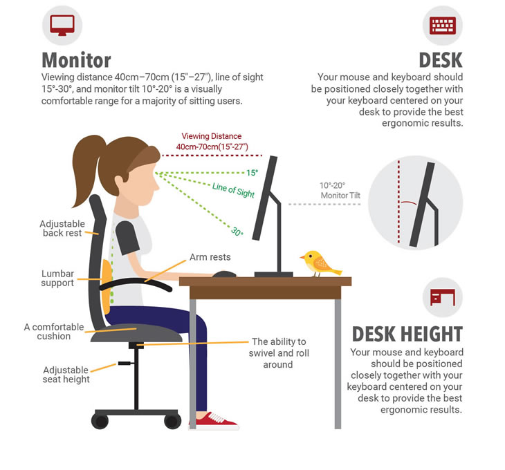 preventing office syndrome: office ergonomics