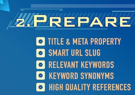 Prepare to write