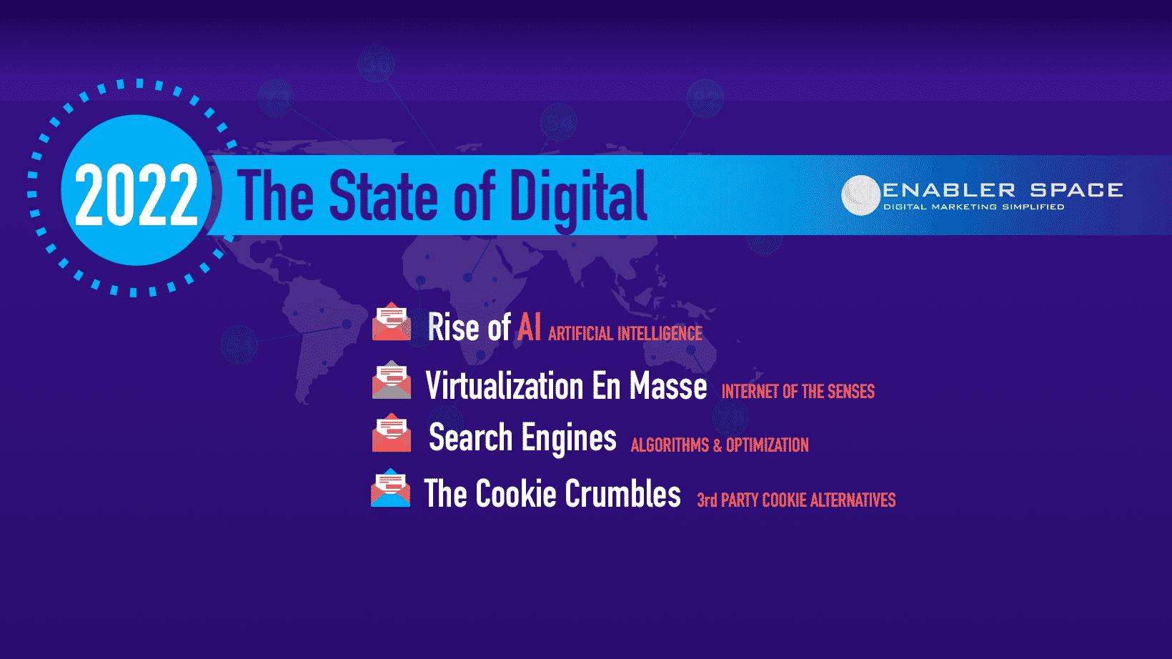 2022 The State of Digital Marketing Header